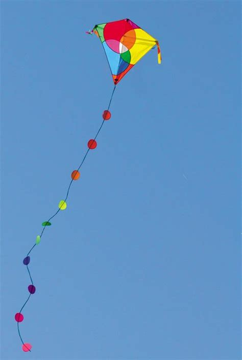 March 1, 2014 – New Moon Astrology – The KITE   Annandi