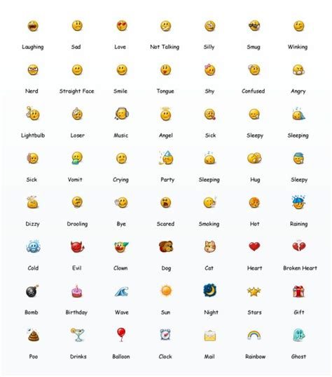 25+ Skype And Facebook Emoticons | Icon meaning, Icon set