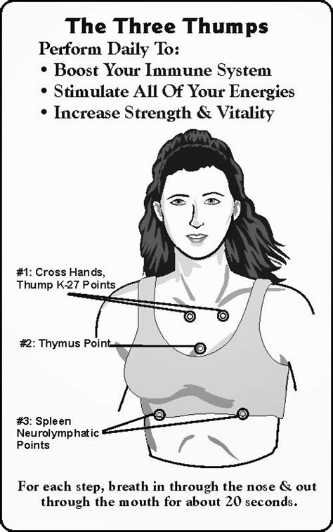 """""""Thymus Thump"""" - Tap Your Thymus Point to Feel Better"""