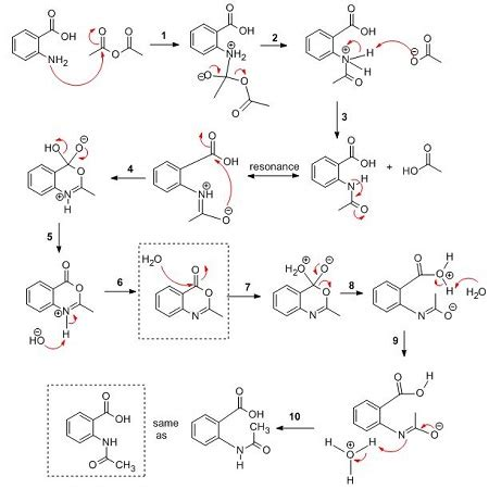 What is the reaction mechanism to form N-acetylanthranilic