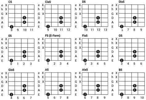 Power Chords for the Guitar: Guitar chords for Rock and
